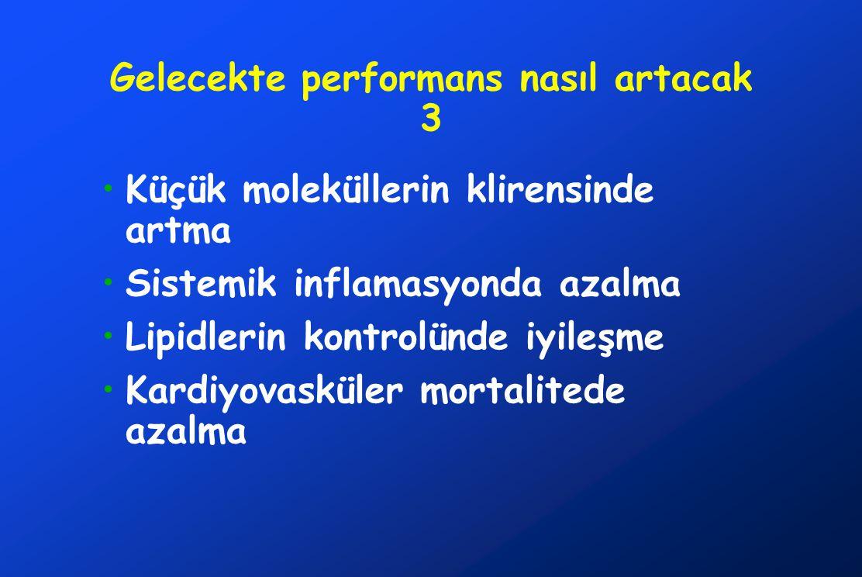 Gelecekte performans nasıl artacak 3 •Küçük moleküllerin klirensinde artma •Sistemik inflamasyonda azalma •Lipidlerin kontrolünde iyileşme •Kardiyovas