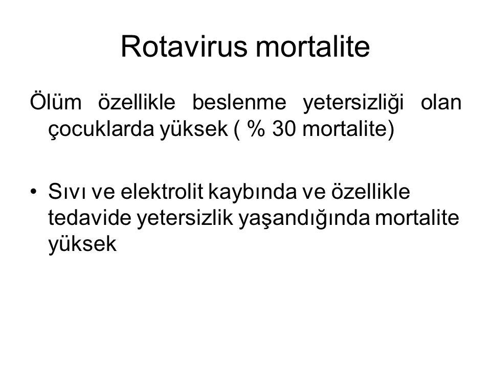 Rotavirus mortalite Ölüm özellikle beslenme yetersizliği olan çocuklarda yüksek ( % 30 mortalite) •Sıvı ve elektrolit kaybında ve özellikle tedavide y