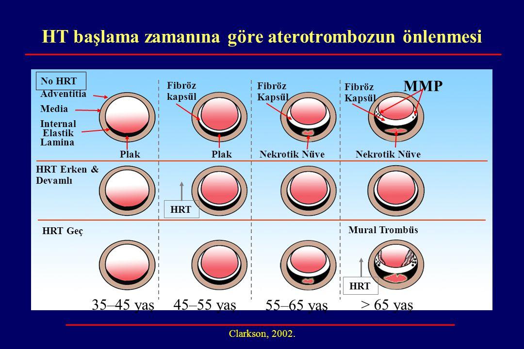 HT başlama zamanına göre aterotrombozun önlenmesi Clarkson, 2002.