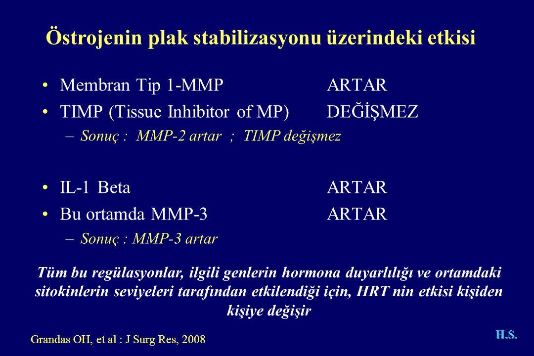 •Membran Tip 1-MMP ARTAR •TIMP (Tissue Inhibitor of MP)DEĞİŞMEZ –Sonuç : MMP-2 artar ; TIMP değişmez •IL-1 Beta ARTAR •Bu ortamda MMP-3 ARTAR –Sonuç : MMP-3 artar H.S.
