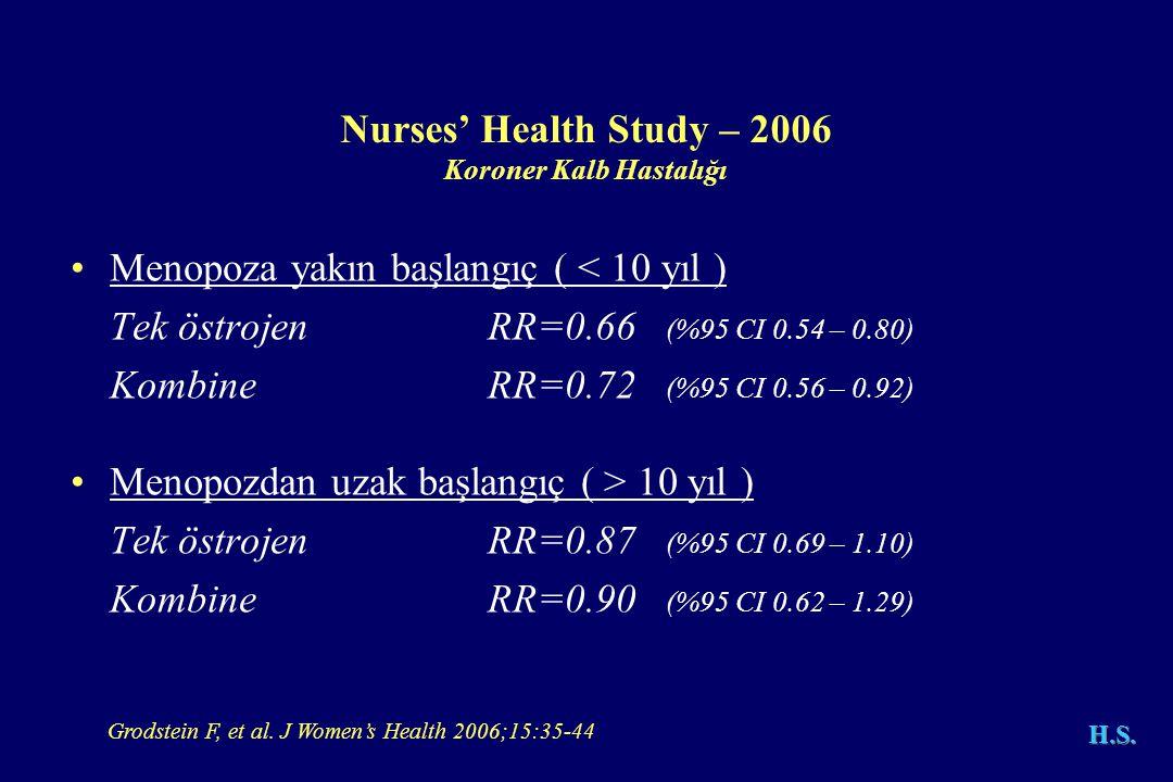 •Menopoza yakın başlangıç ( < 10 yıl ) Tek östrojenRR=0.66 (%95 CI 0.54 – 0.80) KombineRR=0.72 (%95 CI 0.56 – 0.92) •Menopozdan uzak başlangıç ( > 10 yıl ) Tek östrojen RR=0.87 (%95 CI 0.69 – 1.10) Kombine RR=0.90 (%95 CI 0.62 – 1.29) Nurses' Health Study – 2006 Koroner Kalb Hastalığı Grodstein F, et al.