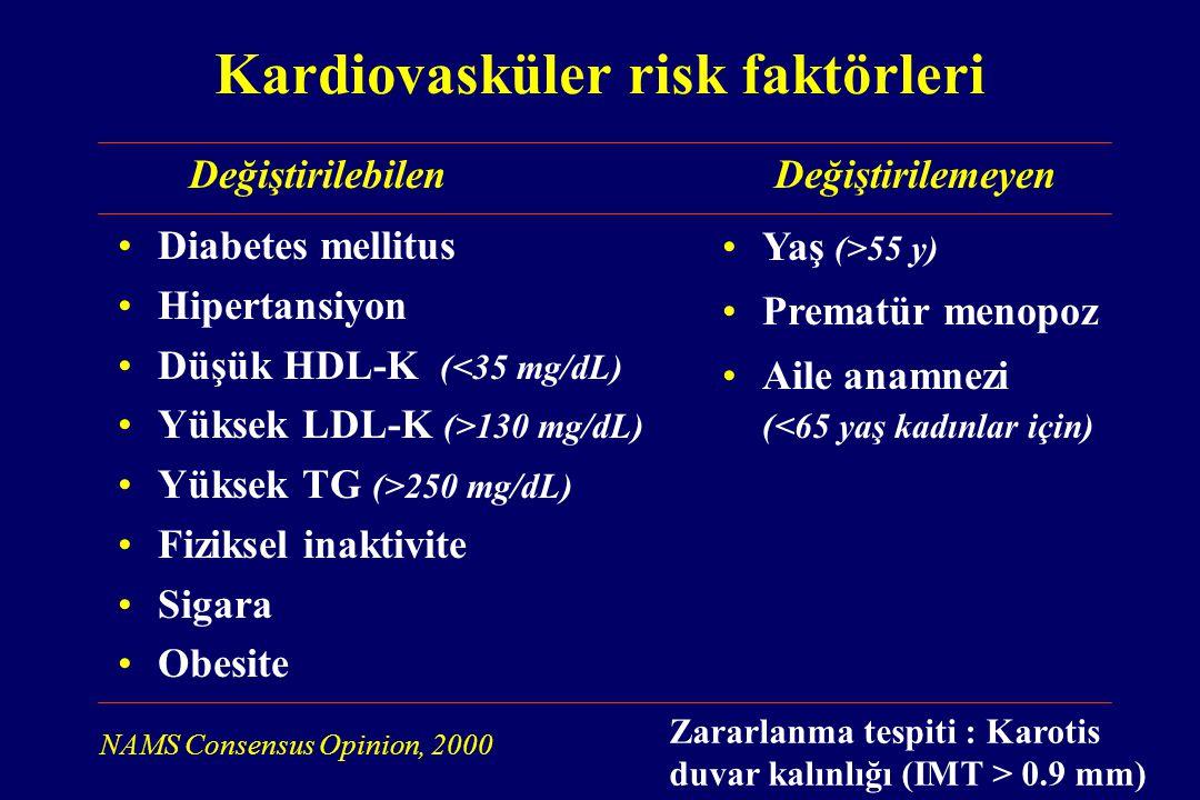 Kardiovasküler risk faktörleri •Diabetes mellitus •Hipertansiyon •Düşük HDL-K (<35 mg/dL) •Yüksek LDL-K (>130 mg/dL) •Yüksek TG (>250 mg/dL) •Fiziksel inaktivite •Sigara •Obesite •Yaş (>55 y) •Prematür menopoz •Aile anamnezi (<65 yaş kadınlar için) Değiştirilebilen Değiştirilemeyen NAMS Consensus Opinion, 2000 Zararlanma tespiti : Karotis duvar kalınlığı (IMT > 0.9 mm)