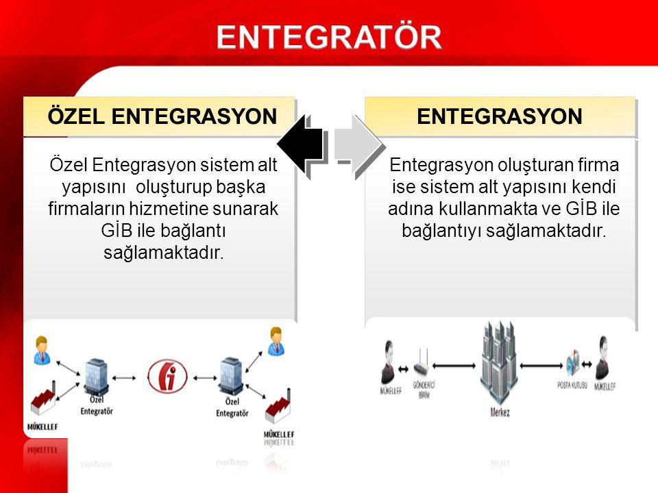 ENTEGRASYON ÖZEL ENTEGRASYON Entegrasyon oluşturan firma ise sistem alt yapısını kendi adına kullanmakta ve GİB ile bağlantıyı sağlamaktadır. Özel Ent