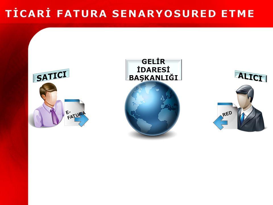GELİR İDARESİ BAŞKANLIĞI E- FATURA RED
