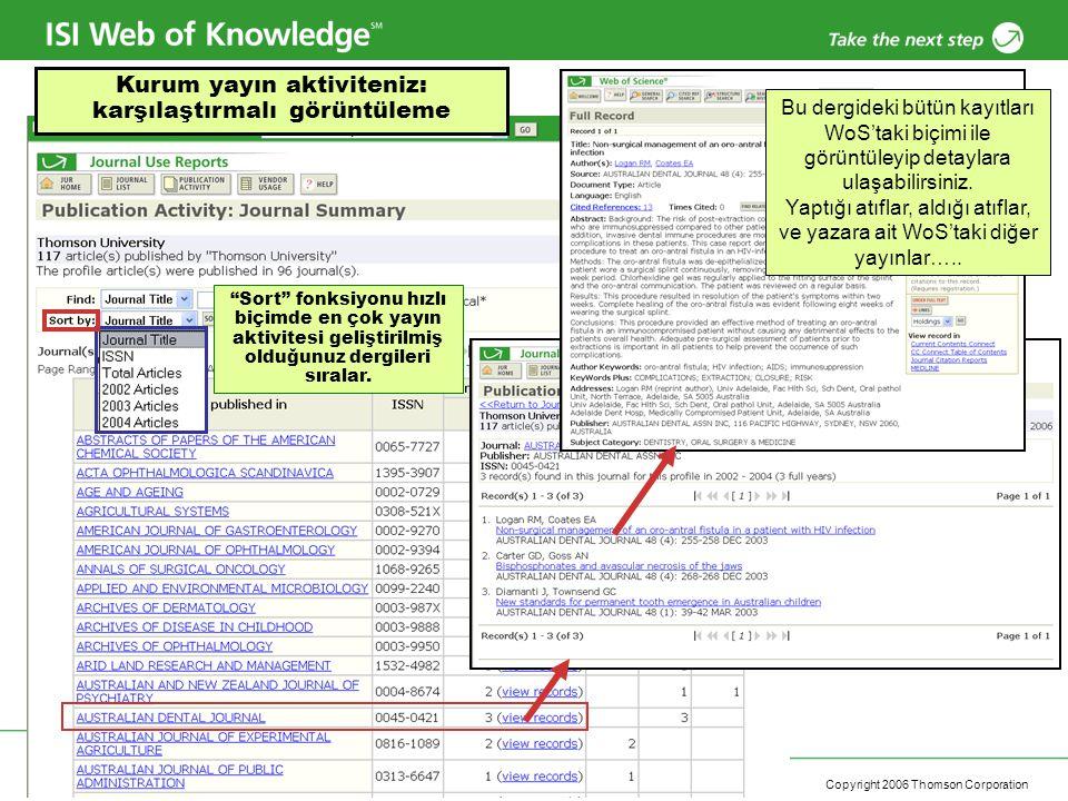 Copyright 2006 Thomson Corporation Bu dergideki bütün kayıtları WoS'taki biçimi ile görüntüleyip detaylara ulaşabilirsiniz. Yaptığı atıflar, aldığı at