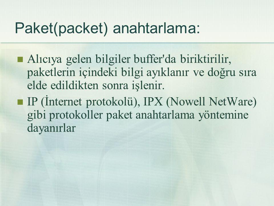  Alıcıya gelen bilgiler buffer'da biriktirilir, paketlerin içindeki bilgi ayıklanır ve doğru sıra elde edildikten sonra işlenir.  IP (İnternet proto