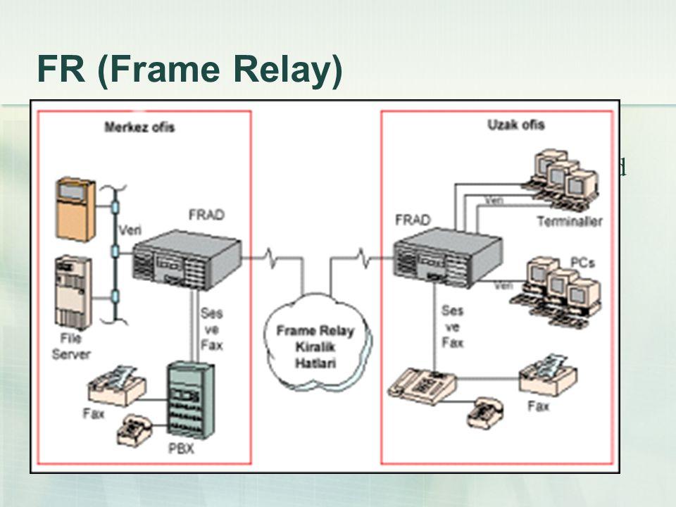 FR (Frame Relay)  Frame relay kullanıcılara geniş alan ağları üzerinden yüksek hızlarda servis alma imkanı veren, esnek band genişliği kullanımını sa