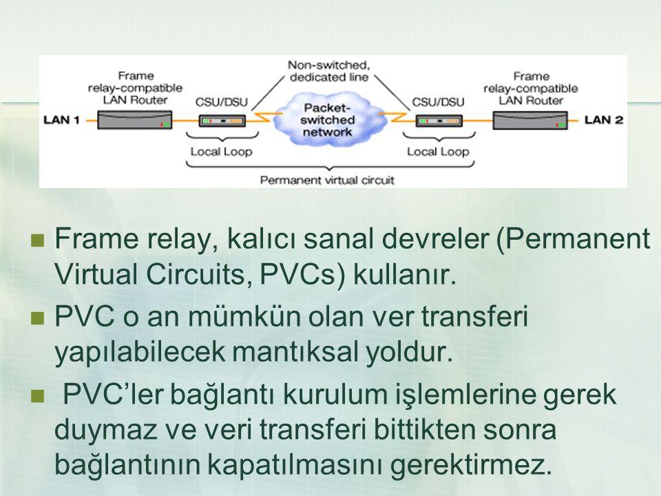  Frame relay, kalıcı sanal devreler (Permanent Virtual Circuits, PVCs) kullanır.  PVC o an mümkün olan ver transferi yapılabilecek mantıksal yoldur.