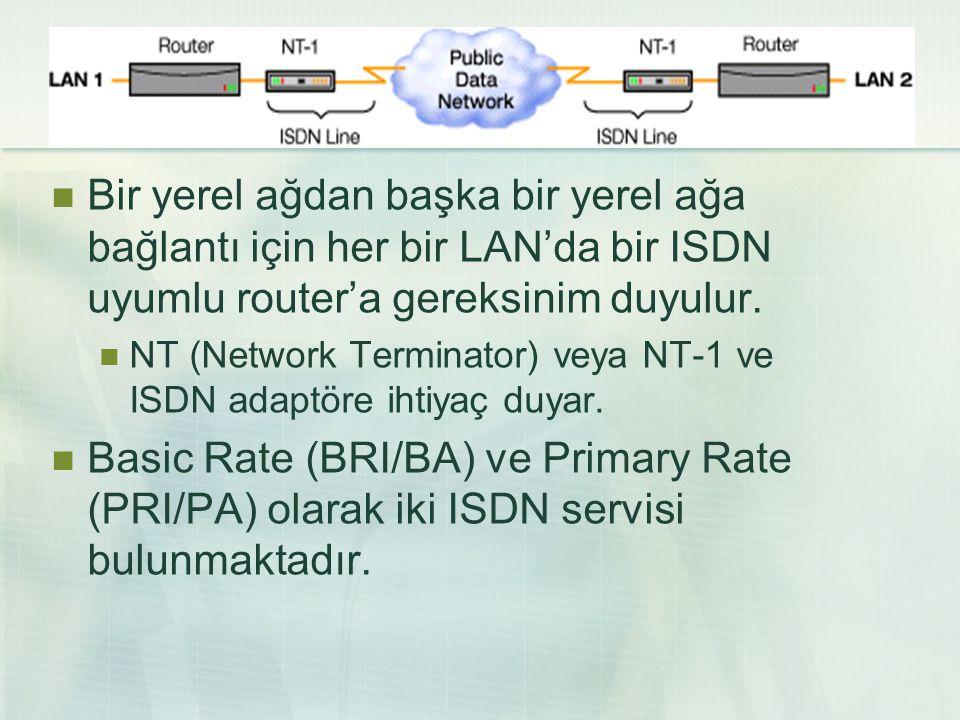  Bir yerel ağdan başka bir yerel ağa bağlantı için her bir LAN'da bir ISDN uyumlu router'a gereksinim duyulur.  NT (Network Terminator) veya NT-1 ve