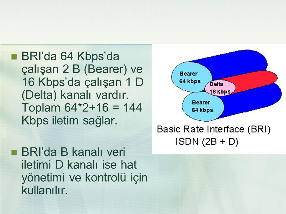  BRI'da 64 Kbps'da çalışan 2 B (Bearer) ve 16 Kbps'da çalışan 1 D (Delta) kanalı vardır. Toplam 64*2+16 = 144 Kbps iletim sağlar.  BRI'da B kanalı v