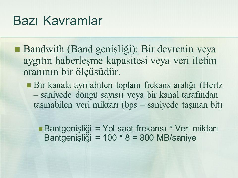 Bazı Kavramlar  Bandwith (Band genişliği): Bir devrenin veya aygıtın haberleşme kapasitesi veya veri iletim oranının bir ölçüsüdür.  Bir kanala ayrı