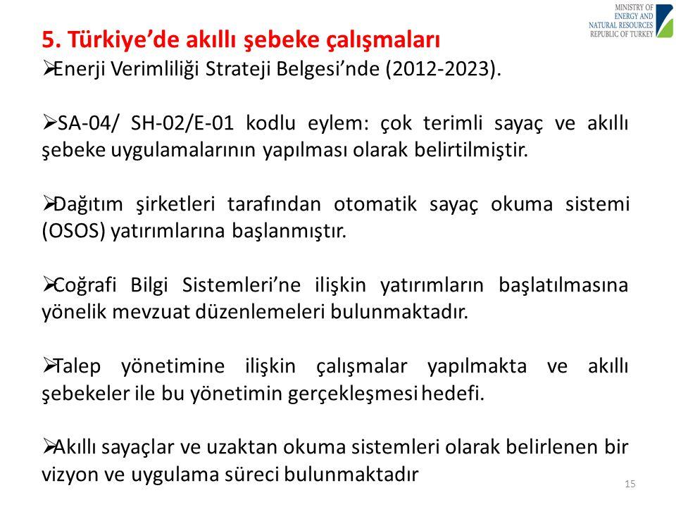 15 5. Türkiye'de akıllı şebeke çalışmaları  Enerji Verimliliği Strateji Belgesi'nde (2012-2023).  SA-04/ SH-02/E-01 kodlu eylem: çok terimli sayaç v