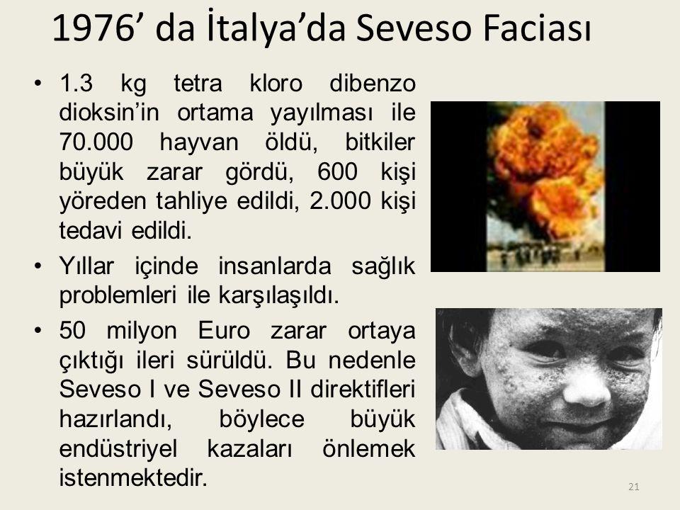 1976' da İtalya'da Seveso Faciası •1.3 kg tetra kloro dibenzo dioksin'in ortama yayılması ile 70.000 hayvan öldü, bitkiler büyük zarar gördü, 600 kişi