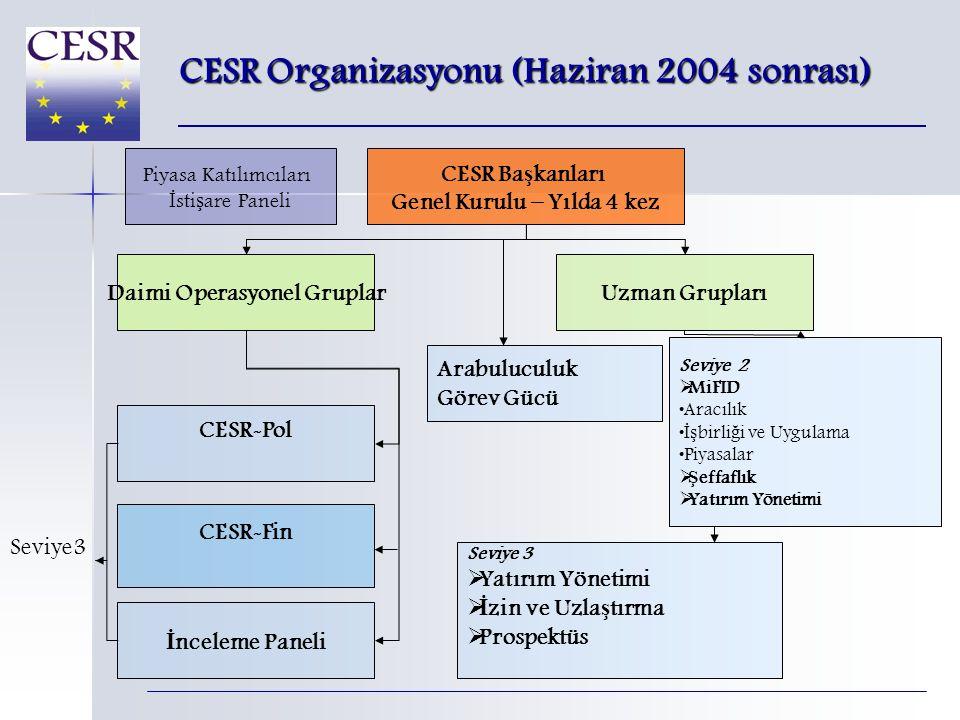 CESR Organizasyonu (Haziran 2004 sonrası) CESR Ba ş kanları Genel Kurulu – Yılda 4 kez Piyasa Katılımcıları İ sti ş are Paneli Uzman Grupları Seviye 3  Yatırım Yönetimi  İ zin ve Uzla ş tırma  Prospektüs İ nceleme Paneli Daimi Operasyonel Gruplar Seviye 2  MiFID •Aracılık • İş birli ğ i ve Uygulama •Piyasalar  Ş effaflık  Yatırım Yönetimi Arabuluculuk Görev Gücü CESR-Pol CESR-Fin Seviye3