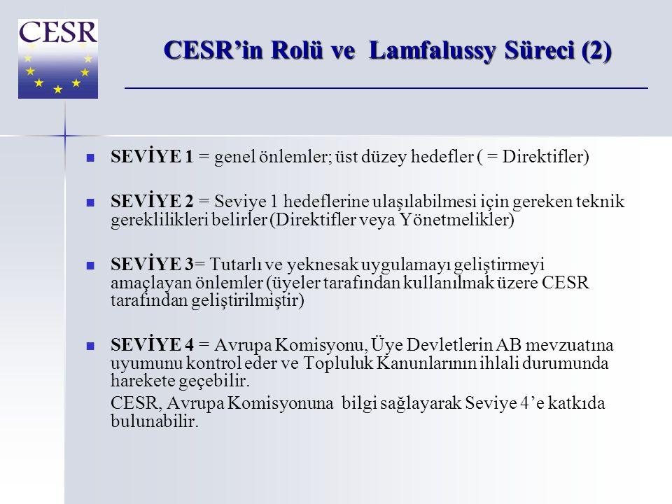 CESR'in Rolü ve Lamfalussy Süreci (2)   SEVİYE 1 = genel önlemler; üst düzey hedefler ( = Direktifler)   SEVİYE 2 = Seviye 1 hedeflerine ulaşılabilmesi için gereken teknik gereklilikleri belirler (Direktifler veya Yönetmelikler)   SEVİYE 3= Tutarlı ve yeknesak uygulamayı geliştirmeyi amaçlayan önlemler (üyeler tarafından kullanılmak üzere CESR tarafından geliştirilmiştir)   SEVİYE 4 = Avrupa Komisyonu, Üye Devletlerin AB mevzuatına uyumunu kontrol eder ve Topluluk Kanunlarının ihlali durumunda harekete geçebilir.