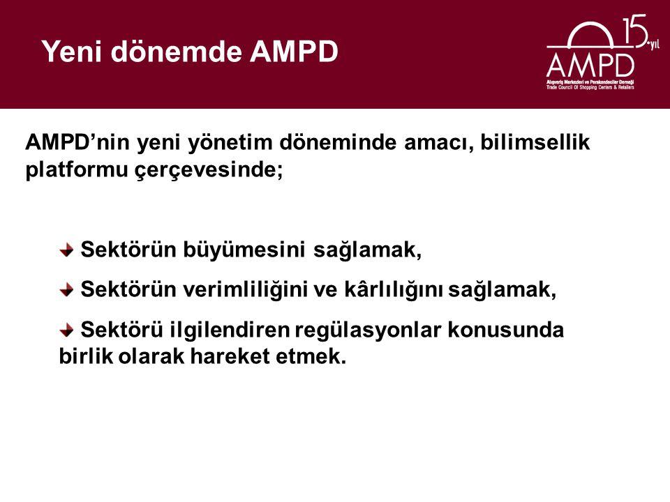 Yeni dönemde AMPD AMPD'nin yeni yönetim döneminde amacı, bilimsellik platformu çerçevesinde; Sektörün büyümesini sağlamak, Sektörün verimliliğini ve kârlılığını sağlamak, Sektörü ilgilendiren regülasyonlar konusunda birlik olarak hareket etmek.
