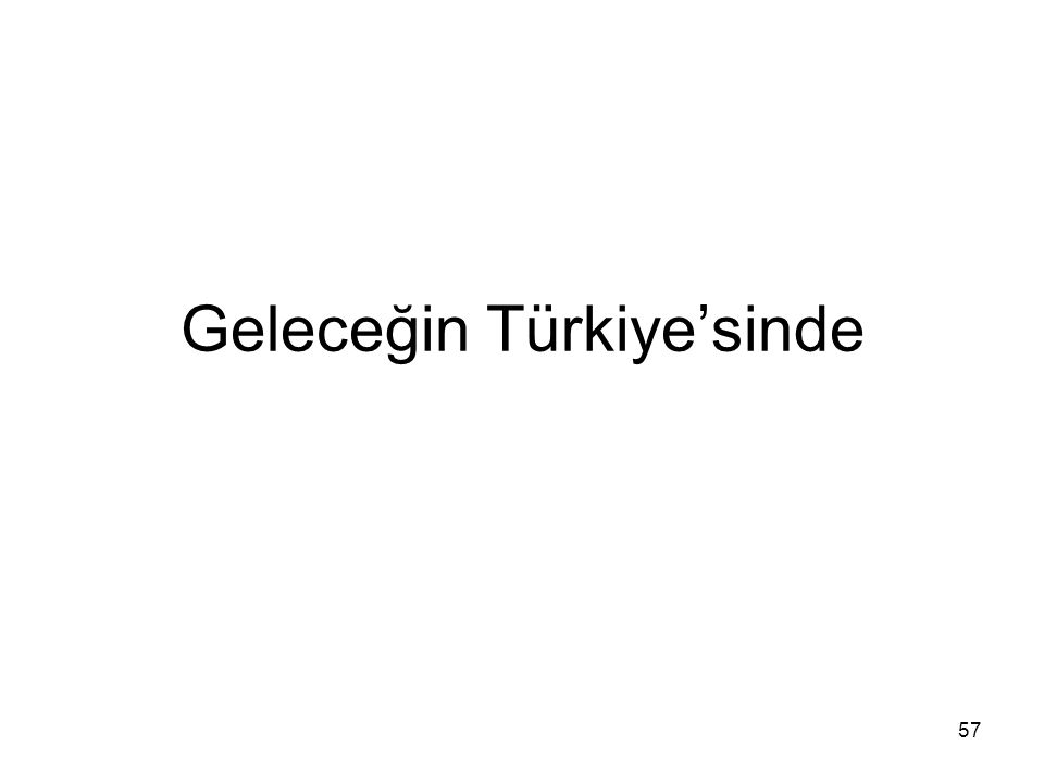 57 Geleceğin Türkiye'sinde
