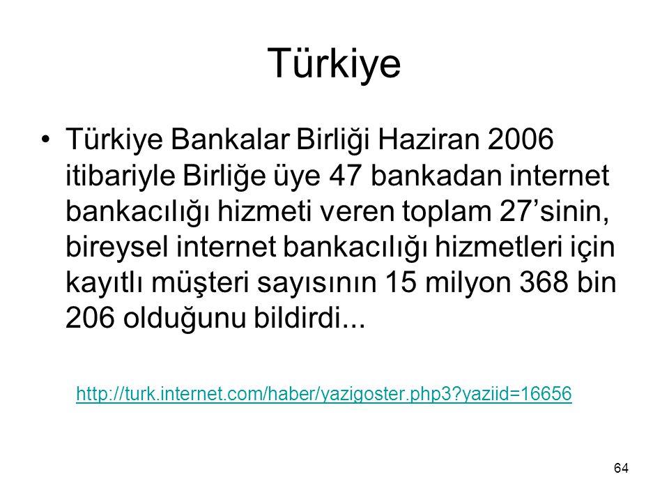 64 Türkiye •Türkiye Bankalar Birliği Haziran 2006 itibariyle Birliğe üye 47 bankadan internet bankacılığı hizmeti veren toplam 27'sinin, bireysel inte