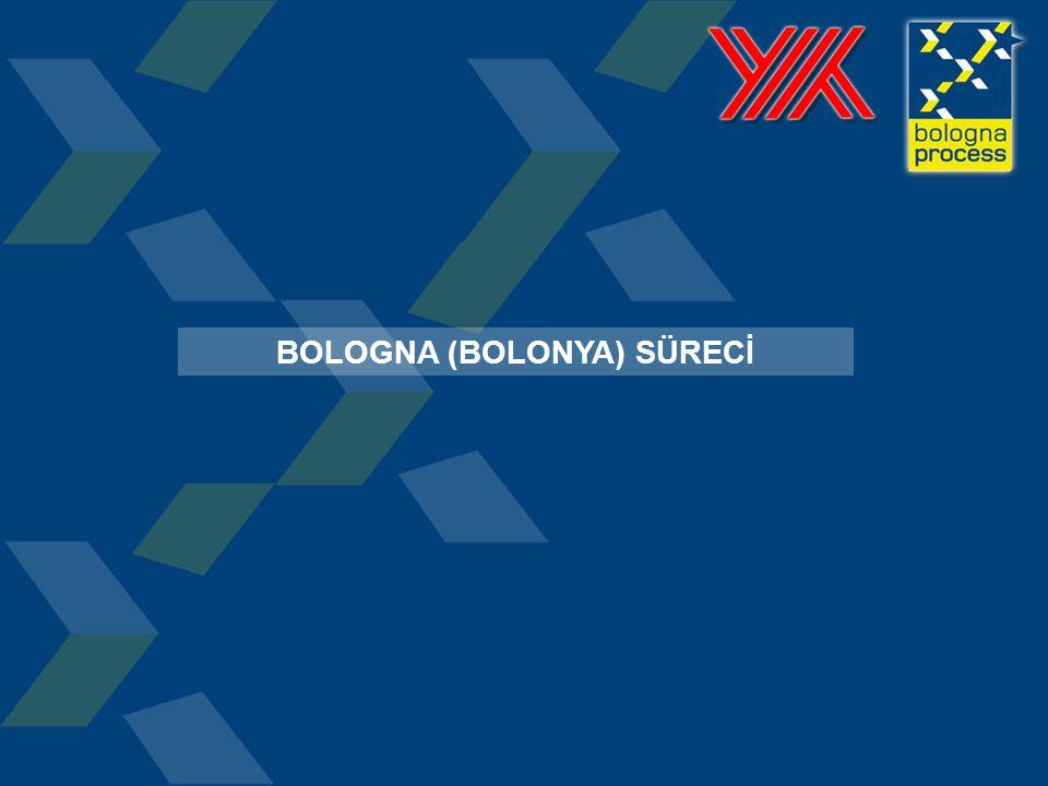 22 BOLOGNA SÜRECİ Tarihçe •Bologna Deklarasyonu, 1999 (29 ülke) •Prag Bildirgesi, 2001 (32 ülke, Türkiye'nin katılımı) •Berlin Bildirgesi, 2003 •Bergen Bildirgesi, 2005 •Londra Bildirgesi, 2007 (47 ülke) •Leuven, 2009