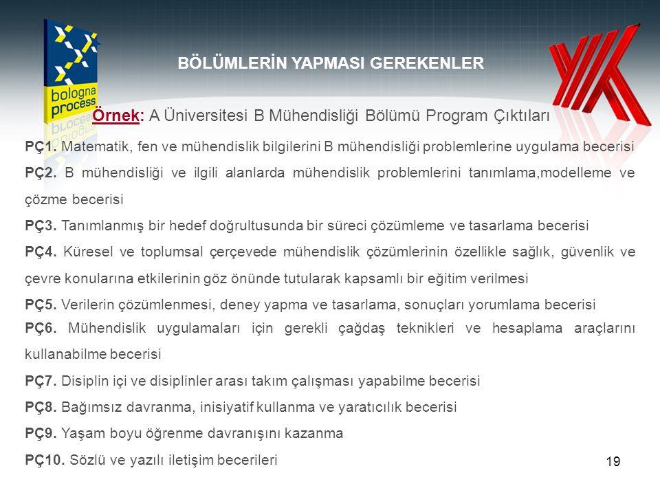 19 Örnek: A Üniversitesi B Mühendisliği Bölümü Program Çıktıları PÇ1. Matematik, fen ve mühendislik bilgilerini B mühendisliği problemlerine uygulama