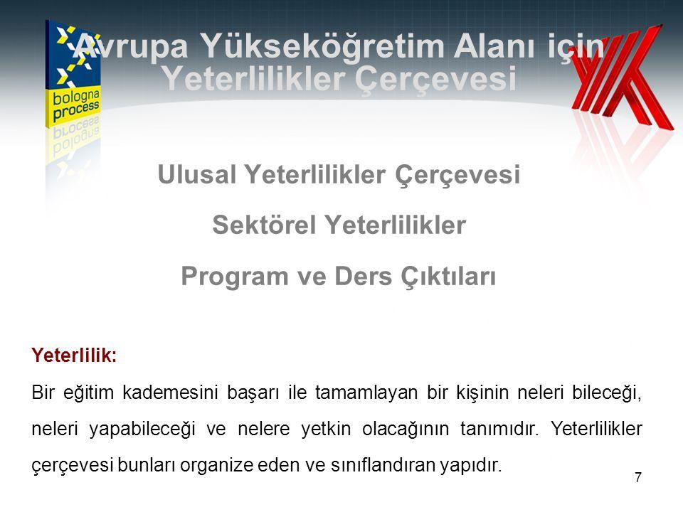 18 BÖLÜMLERİN YAPMASI GEREKENLER 1.
