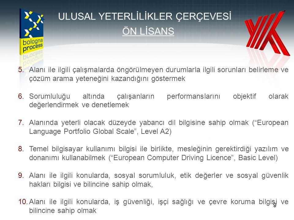 20 BÖLÜMLERİN YAPMASI GEREKENLER 2.