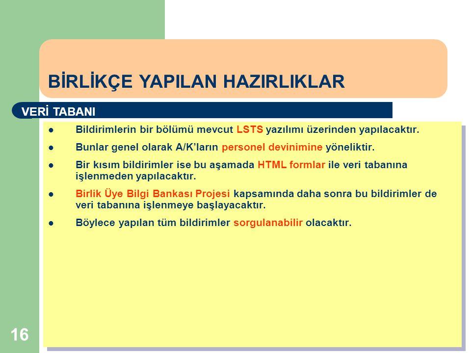 16  Bildirimlerin bir bölümü mevcut LSTS yazılımı üzerinden yapılacaktır.