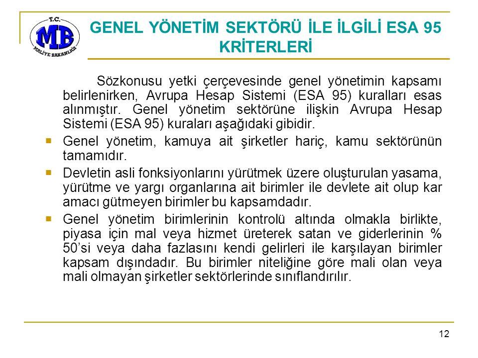 12 GENEL YÖNETİM SEKTÖRÜ İLE İLGİLİ ESA 95 KRİTERLERİ Sözkonusu yetki çerçevesinde genel yönetimin kapsamı belirlenirken, Avrupa Hesap Sistemi (ESA 95