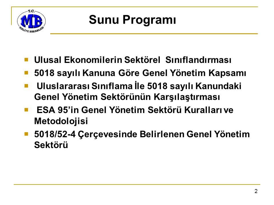 2 Sunu Programı  Ulusal Ekonomilerin Sektörel Sınıflandırması  5018 sayılı Kanuna Göre Genel Yönetim Kapsamı  Uluslararası Sınıflama İle 5018 sayıl