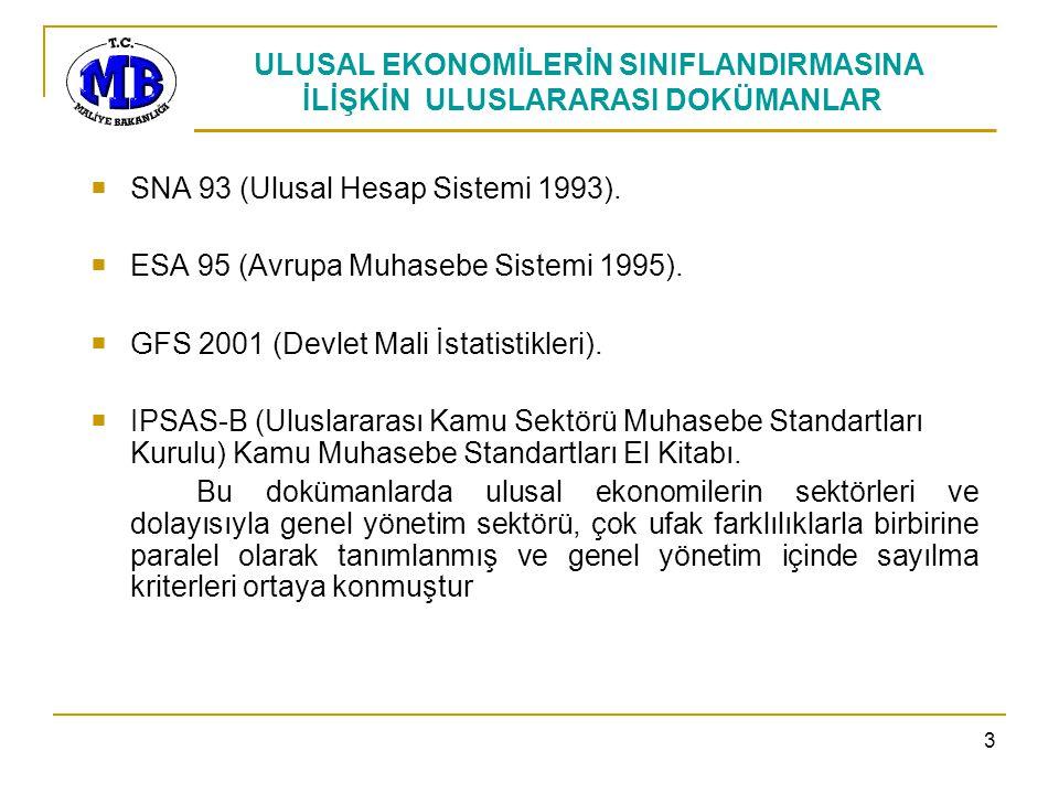 3 ULUSAL EKONOMİLERİN SINIFLANDIRMASINA İLİŞKİN ULUSLARARASI DOKÜMANLAR  SNA 93 (Ulusal Hesap Sistemi 1993).  ESA 95 (Avrupa Muhasebe Sistemi 1995).