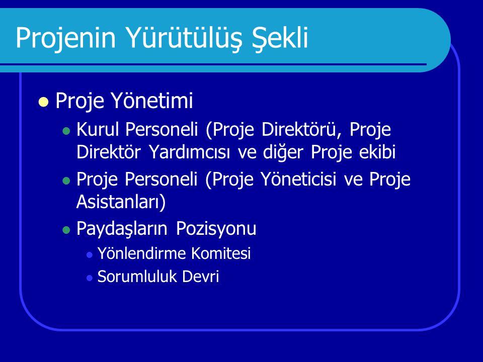 Projenin Yürütülüş Şekli  Proje Yönetimi  Kurul Personeli (Proje Direktörü, Proje Direktör Yardımcısı ve diğer Proje ekibi  Proje Personeli (Proje