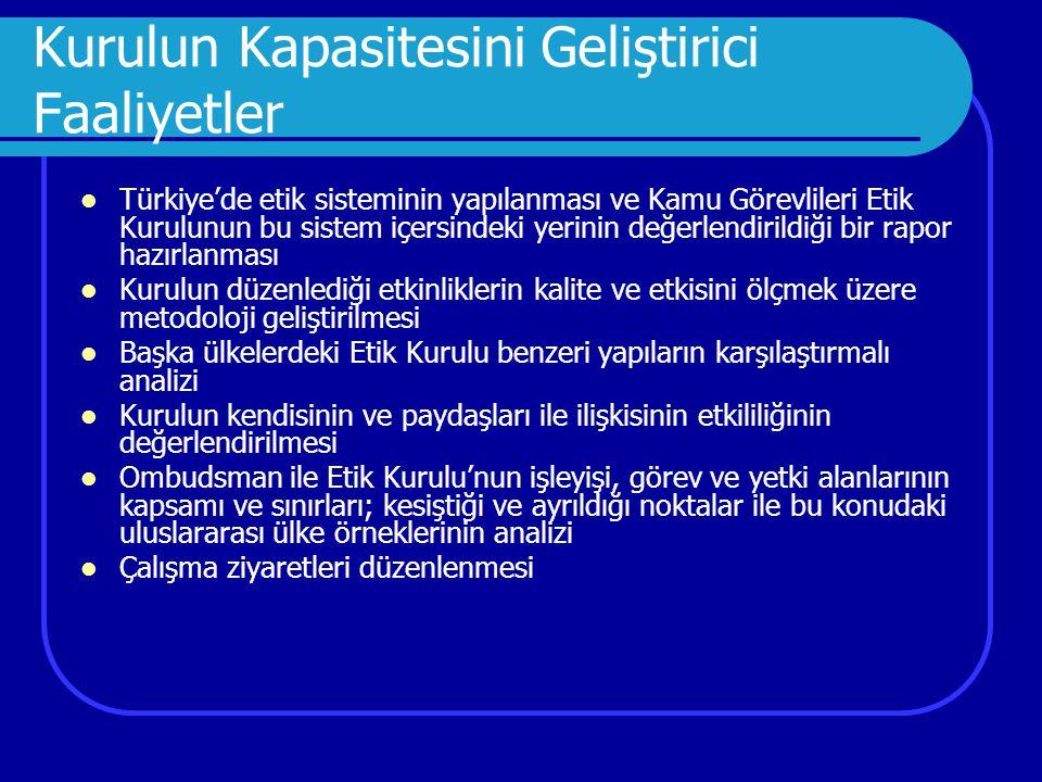 Kurulun Kapasitesini Geliştirici Faaliyetler  Türkiye'de etik sisteminin yapılanması ve Kamu Görevlileri Etik Kurulunun bu sistem içersindeki yerinin değerlendirildiği bir rapor hazırlanması  Kurulun düzenlediği etkinliklerin kalite ve etkisini ölçmek üzere metodoloji geliştirilmesi  Başka ülkelerdeki Etik Kurulu benzeri yapıların karşılaştırmalı analizi  Kurulun kendisinin ve paydaşları ile ilişkisinin etkililiğinin değerlendirilmesi  Ombudsman ile Etik Kurulu'nun işleyişi, görev ve yetki alanlarının kapsamı ve sınırları; kesiştiği ve ayrıldığı noktalar ile bu konudaki uluslararası ülke örneklerinin analizi  Çalışma ziyaretleri düzenlenmesi