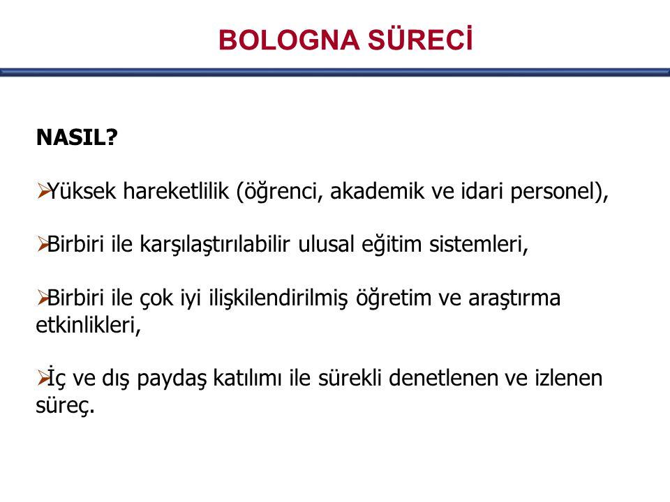 BOLOGNA SÜRECİ NASIL.
