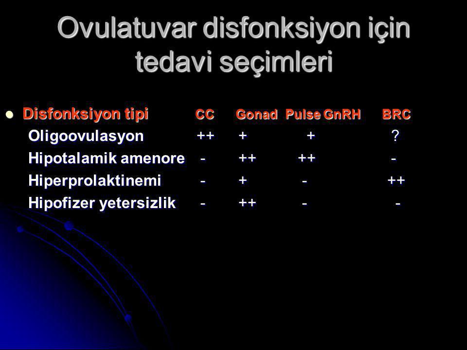 Ovulatuvar disfonksiyon için tedavi seçimleri  Disfonksiyon tipi CC Gonad Pulse GnRH BRC Oligoovulasyon ++ + + ? Hipotalamik amenore -++ ++ - Hiperpr