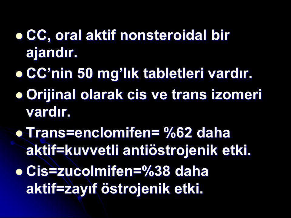  CC, oral aktif nonsteroidal bir ajandır.  CC'nin 50 mg'lık tabletleri vardır.  Orijinal olarak cis ve trans izomeri vardır.  Trans=enclomifen= %6