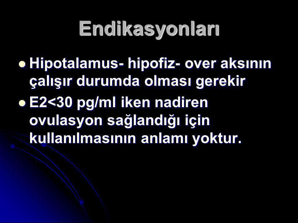 Endikasyonları  Hipotalamus- hipofiz- over aksının çalışır durumda olması gerekir  E2<30 pg/ml iken nadiren ovulasyon sağlandığı için kullanılmasını