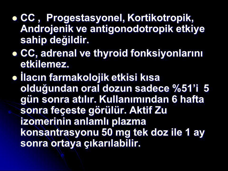  CC, Progestasyonel, Kortikotropik, Androjenik ve antigonodotropik etkiye sahip değildir.  CC, adrenal ve thyroid fonksiyonlarını etkilemez.  İlacı