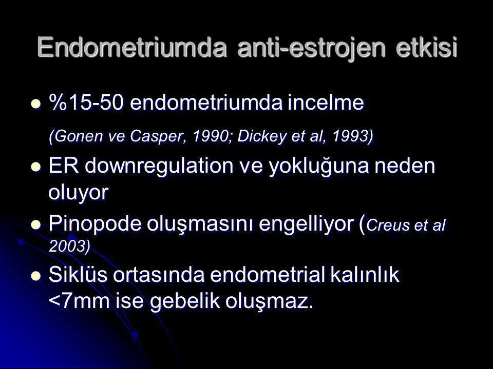 Endometriumda anti-estrojen etkisi  %15-50 endometriumda incelme (Gonen ve Casper, 1990; Dickey et al, 1993)  ER downregulation ve yokluğuna neden o