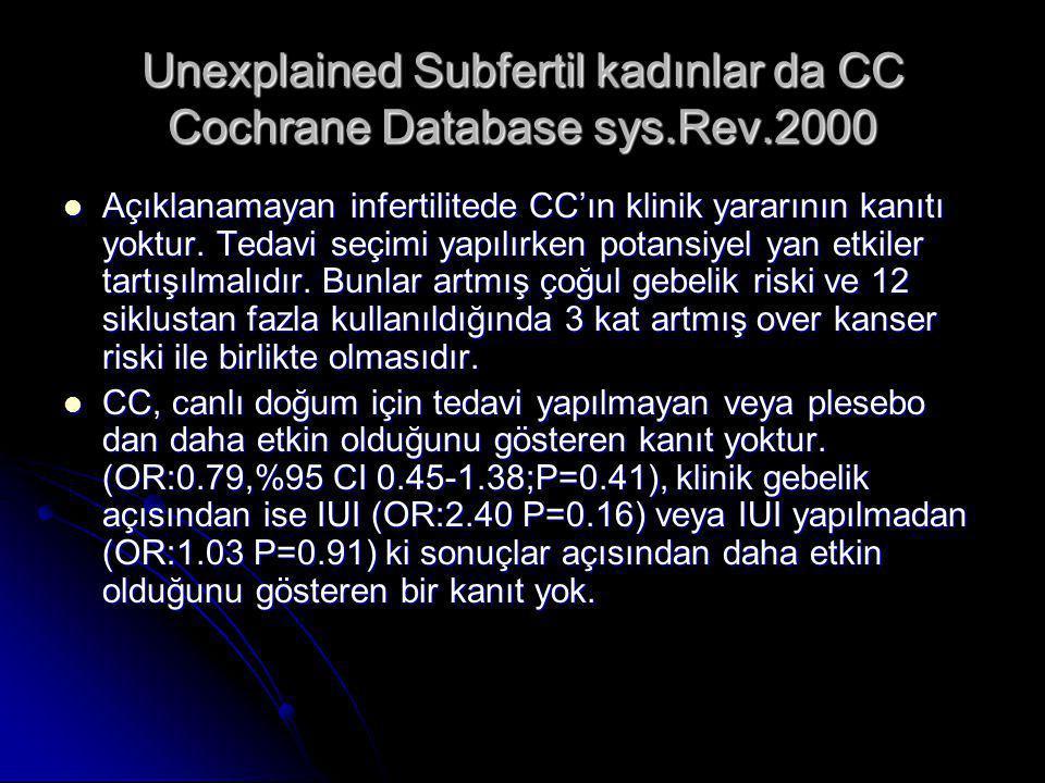 Unexplained Subfertil kadınlar da CC Cochrane Database sys.Rev.2000  Açıklanamayan infertilitede CC'ın klinik yararının kanıtı yoktur. Tedavi seçimi