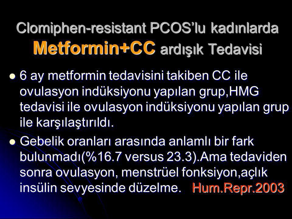 Clomiphen-resistant PCOS'lu kadınlarda Metformin+CC ardışık Tedavisi  6 ay metformin tedavisini takiben CC ile ovulasyon indüksiyonu yapılan grup,HMG