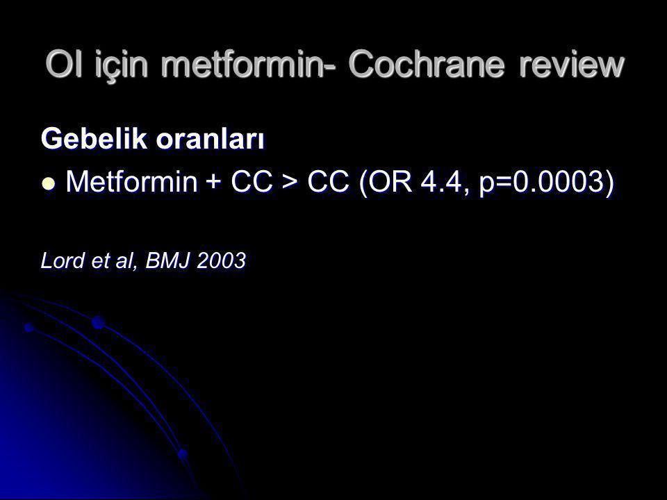 OI için metformin- Cochrane review Gebelik oranları  Metformin + CC > CC (OR 4.4, p=0.0003) Lord et al, BMJ 2003