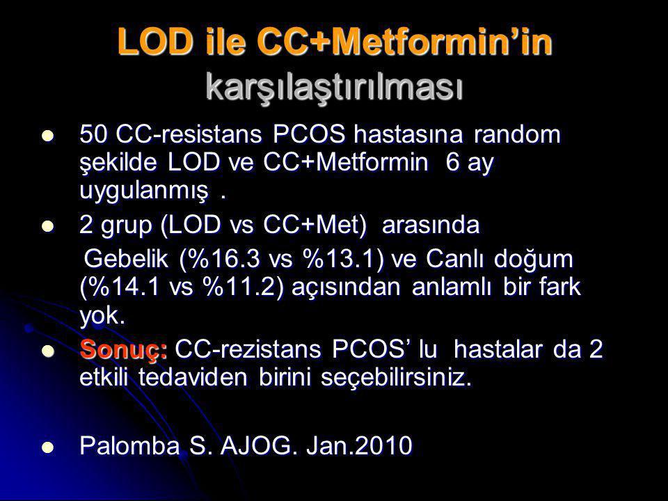 LOD ile CC+Metformin'in karşılaştırılması  50 CC-resistans PCOS hastasına random şekilde LOD ve CC+Metformin 6 ay uygulanmış.  2 grup (LOD vs CC+Met