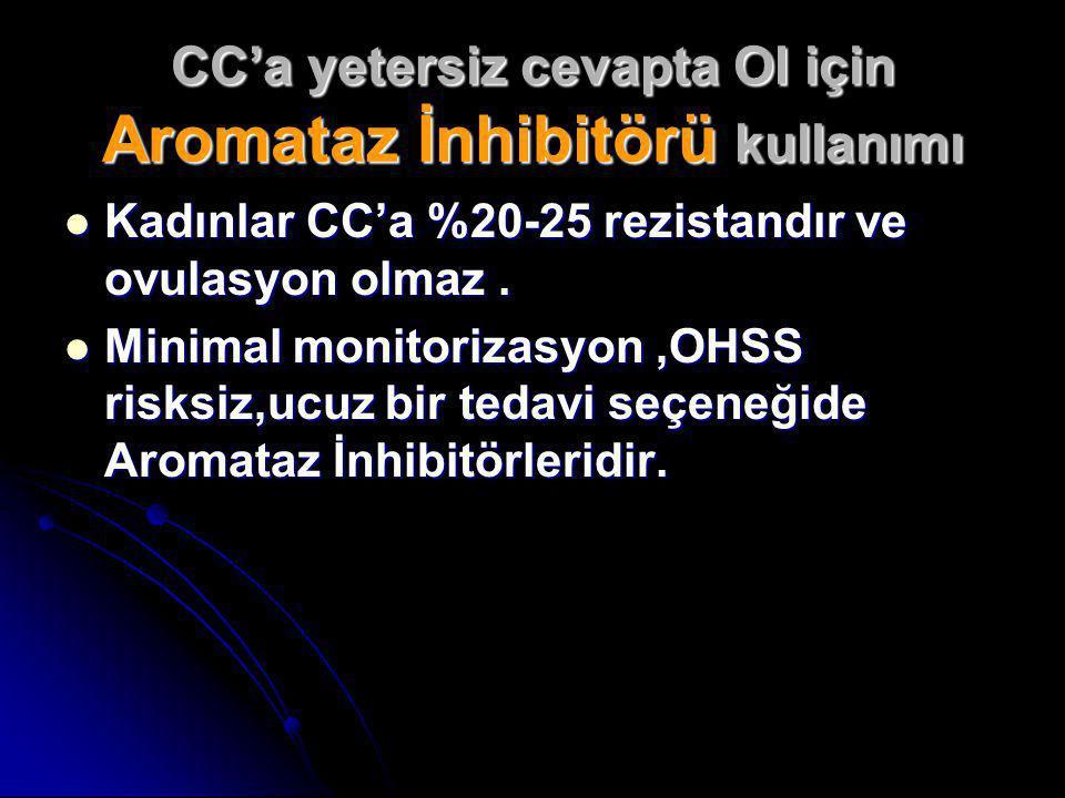 CC'a yetersiz cevapta OI için Aromataz İnhibitörü kullanımı  Kadınlar CC'a %20-25 rezistandır ve ovulasyon olmaz.  Minimal monitorizasyon,OHSS risks