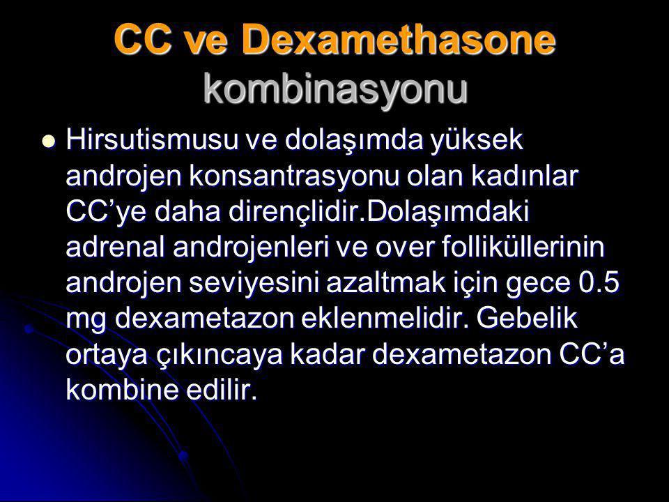 CC ve Dexamethasone kombinasyonu  Hirsutismusu ve dolaşımda yüksek androjen konsantrasyonu olan kadınlar CC'ye daha dirençlidir.Dolaşımdaki adrenal a