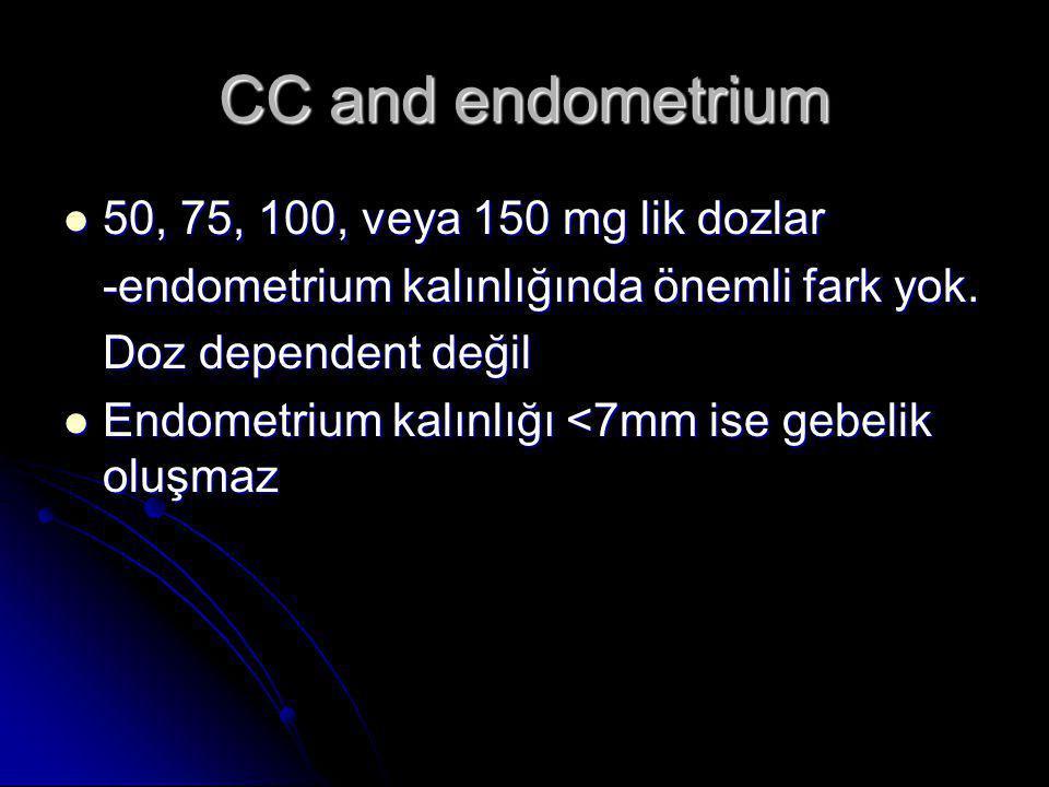 CC and endometrium  50, 75, 100, veya 150 mg lik dozlar -endometrium kalınlığında önemli fark yok. Doz dependent değil  Endometrium kalınlığı <7mm i