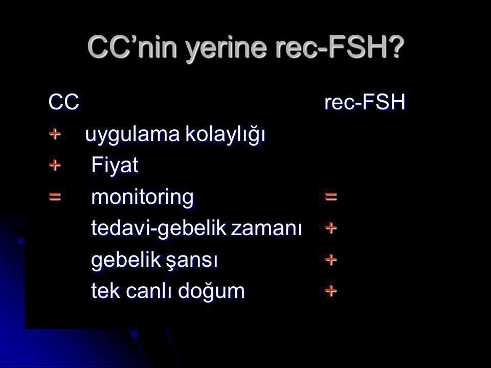CC'nin yerine rec-FSH? CCrec-FSH + uygulama kolaylığı + Fiyat = monitoring= tedavi-gebelik zamanı+ tedavi-gebelik zamanı+ gebelik şansı+ gebelik şansı