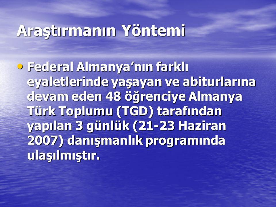 Araştırmanın Yöntemi • Federal Almanya'nın farklı eyaletlerinde yaşayan ve abiturlarına devam eden 48 öğrenciye Almanya Türk Toplumu (TGD) tarafından yapılan 3 günlük (21-23 Haziran 2007) danışmanlık programında ulaşılmıştır.