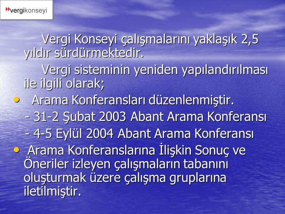 VERGİ SİSTEMİNDEKİ DEĞİŞİKLİKLERİN EKONOMİK YAPILANMA İLE UYUMLU KILINMASI 16 Temmuz 2005 Prof.