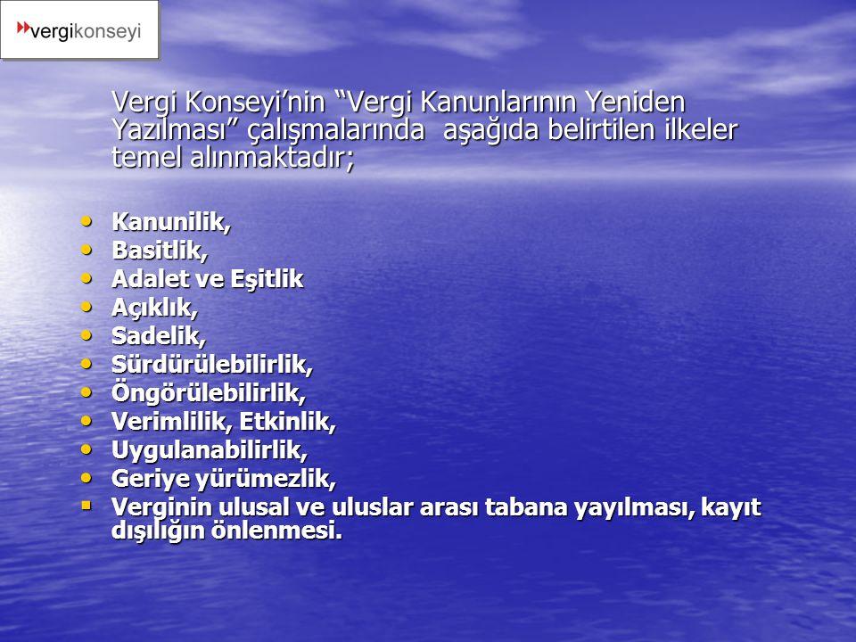 ORTAKLIK HAKLARI VE GAYRİMENKULLER • A.Ş.