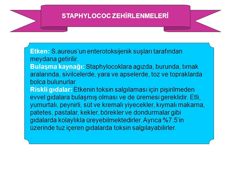 STAPHYLOCOC ZEHİRLENMELERİ Etken: S.aureus'un enterotoksijenik suşları tarafından meydana getirilir. Bulaşma kaynağı: Staphylocoklara agızda, burunda,